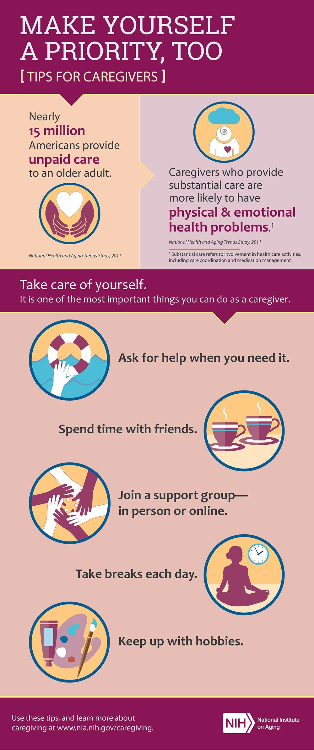 nia_tips-for-caregivers_infographic
