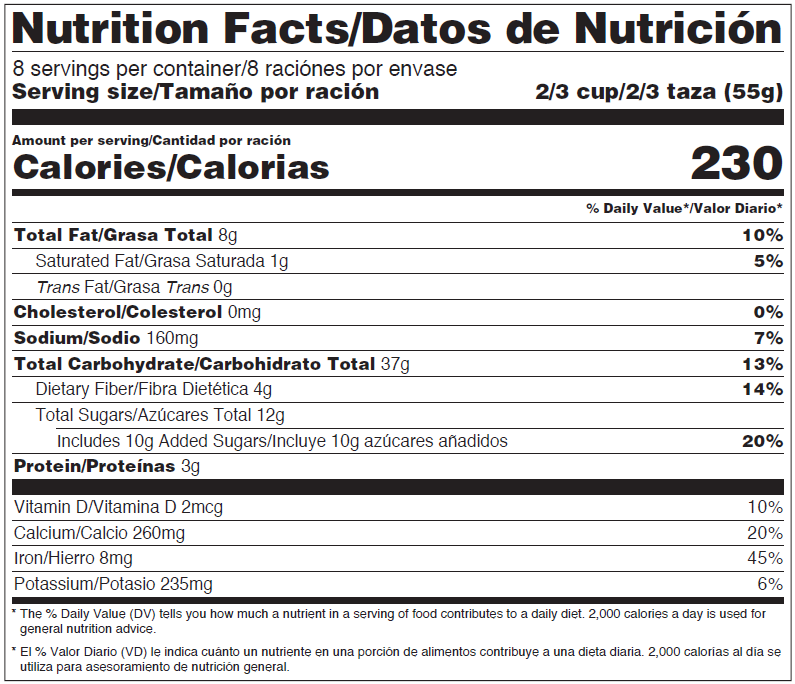 nutrition.label